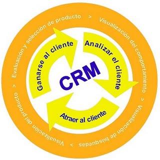 CRM en Argentina
